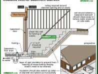1889-co Insulated exterior basement stairwell - Basement Walkouts - Exterior Structures - Exterior
