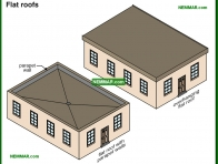 1702-co Flat roofs - Building Shapes and Details - Architectural Styles - Exterior