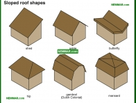 1703-co Sloped roof shapes - Building Shapes and Details - Architectural Styles - Exterior