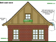 1704-co Bell cast eave - Building Shapes and Details - Architectural Styles - Exterior
