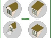 1708-co Dormer types - Building Shapes and Details - Architectural Styles - Exterior