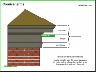 1709-co Cornice terms - Building Shapes and Details - Architectural Styles - Exterior
