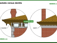 1710-co Brackets versus dentils - Building Shapes and Details - Architectural Styles - Exterior