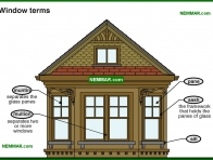 1718-co Window terms - Windows - Architectural Styles - Exterior