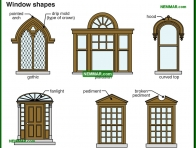 1719-co Window shapes - Windows - Architectural Styles - Exterior