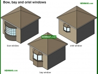 1720-co Bow and bay and oriel windows - Windows - Architectural Styles - Exterior