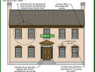 1725-co Georgian - Specific House Styles - Architectural Styles - Exterior