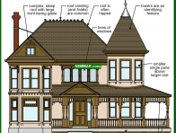 1732-co Queen Anne - Specific House Styles - Architectural Styles - Exterior
