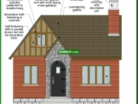 1735-co Tudor - Specific House Styles - Architectural Styles - Exterior