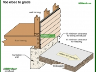 1748-co Too close to grade - Wall Surfaces - General - Exterior Cladding - Exterior