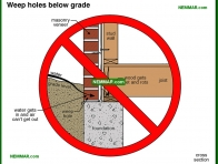 1749-co Weep holes below grade - Wall Surfaces - General - Exterior Cladding - Exterior
