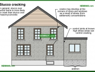1771-co Stucco cracking - Stucco - Exterior Cladding - Exterior