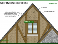 1772-co Tudor style stucco problems - Stucco - Exterior Cladding - Exterior