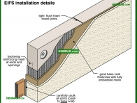 1775-co EIFS installation details - Stucco - Exterior Cladding - Exterior