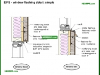 1780-co EIFS - wind flashing detail simple - Stucco - Exterior Cladding - Exterior
