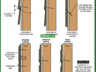 1790-co Horizontal wood siding - Wood - Exterior Cladding - Exterior
