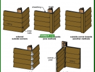 1794-co Inside and outside corners - Wood - Exterior Cladding - Exterior