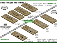 1795-co Wood shingles and shakes - Wood - Exterior Cladding - Exterior