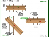 1801-co Joints in siding boards - Wood - Exterior Cladding - Exterior