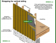 1803-co Strapping for vertical siding - Wood - Exterior Cladding - Exterior