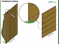 1805-co Hardboard siding - Plywood and Hardboard and Osb - Exterior Cladding - Exterior