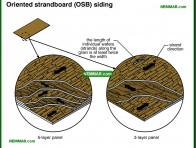 1806-co Oriented strandboard OSB siding - Plywood and Hardboard and Osb - Exterior Cladding - Exterior