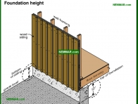 1820-co Foundation height - Other Sidings and Issues - Exterior Cladding - Exterior