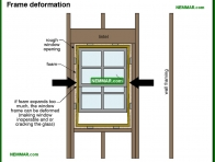 1829-co Frame deformation - Windows and Doors - Exterior Cladding - Exterior
