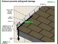 1832-co Kickout prevents siding wall damage - Trim and Flashings and Caulking - Exterior Cladding - Exterior