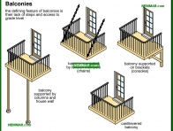 1838-co Balconies - Introduction - Exterior Structures - Exterior