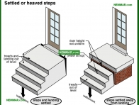 1844-co Settled or heaved steps - Porches and Decks and Balconies - Exterior Structures - Exterior