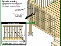 1849-co Spindle spacing - Porches and Decks and Balconies - Exterior Structures - Exterior