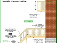 1850-co Handrails or guards too low - Porches and Decks and Balconies - Exterior Structures - Exterior