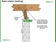 1856-co Beam rotation twisting - Porches and Decks and Balconies - Exterior Structures - Exterior