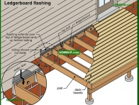 1860-co Ledgerboard flashing - Porches and Decks and Balconies - Exterior Structures - Exterior