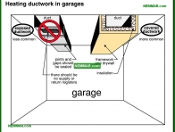 1870-co Heating ductwork in garages - Garages and Carports - Exterior Structures - Exterior