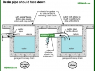 1878-co Drain pipe should face down - Garages and Carports - Exterior Structures - Exterior