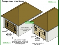 1880-co Garage door conditions - Garages and Carports - Exterior Structures - Exterior