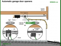 1881-co Automatic garage door openers - Garages and Carports - Exterior Structures - Exterior