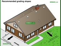 1894-co Recommended grading slopes - Lot Grading - Surface Water Control and Landscaping - Exterior