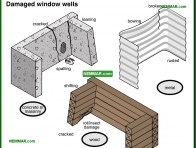 1937-co Damaged window wells - Window Wells - Surface Water Control and Landscaping - Exterior