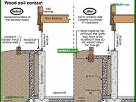 1938-co Wood soil contact - Window Wells - Surface Water Control and Landscaping - Exterior