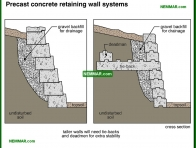 1946-co Precast concrete retaining wall systems - Retaining Walls - Surface Water Control and Landscaping - Exterior