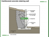 1947-co Cantilevered concrete retaining wall - Retaining Walls - Surface Water Control and Landscaping - Exterior