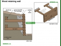 1949-co Wood retaining wall - Retaining Walls - Surface Water Control and Landscaping - Exterior