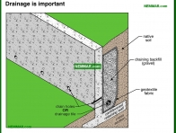 1950-co Drainage is important - Retaining Walls - Surface Water Control and Landscaping - Exterior