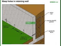 1954-co Weep holes in retaining walls - Retaining Walls - Surface Water Control and Landscaping - Exterior