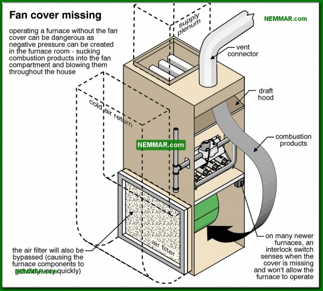 0758-co Fan cover missing - Furnace Cabinets - Furnaces - Gas and Oil - Heating