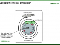 0767-co Variable thermostat anticipator - Thermostats - Furnaces - Gas and Oil - Heating
