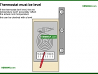 0768-co Thermostat must be level - Thermostats - Furnaces - Gas and Oil - Heating